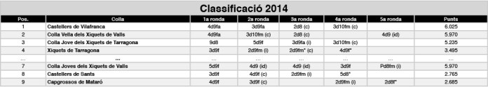 classificacio-2014