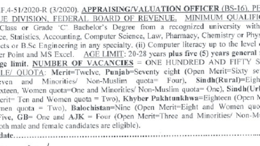 157 Appraising Officer Jobs