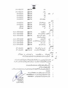 Ranges Punjab Pakistan Jobs Latest Announcement.