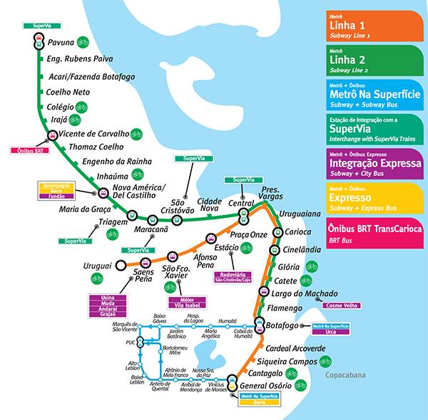 Mapa de las lineas de metro de Rio