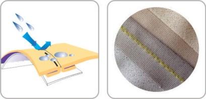 Costura termosellada - Cómo elegir una mochila para viaje mocjhilero