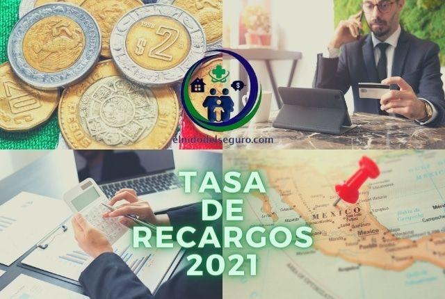 Tasa de recargos 2021