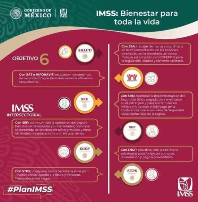 PLAN IMSS 2018-2024