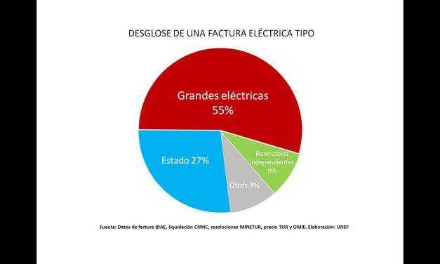 Los empresarios murcianos de renovables desvelan que las primas tan solo representan el 9% de la factura eléctrica