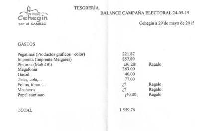 Mil quinientos euros ha gastado Cehegín por el Cambio en la campaña electoral