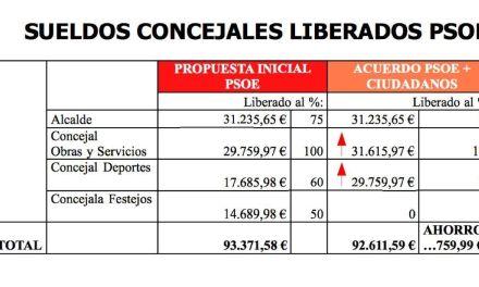 El PP de Cehegín califica de engaño que «los concejales del PSOE» han visto aumentado su sueldo gracias a Ciudadanos»