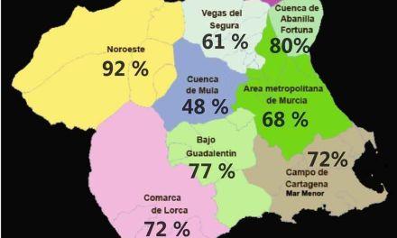 Las mujeres de la comarca las más satisfechas sexualmente pero la mitad de las murcianas tienen problemas para alcanzar el orgasmo