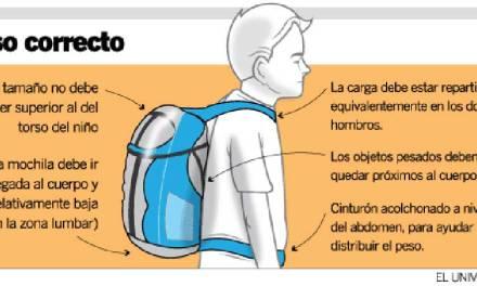 Problemas de espalda en los niños