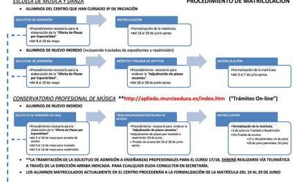 Abierto el procedimiento de matriculación en la Escuela de Música y el Conservatorio Profesional Leandro Martínez Romero de Caravaca