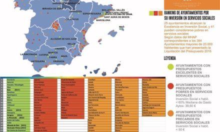 Un estudio sitúa al Ayuntamiento de Caravaca como el segundo que menos invierte en gasto social de la Región de Murcia