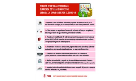 Los socialistas caravaqueños solicitan al Equipo de gobierno distintas medidas económicas para paliar los graves daños del COVID-19