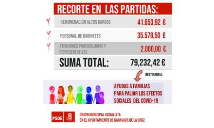 El Grupo Municipal Socialista exige al Equipo de Gobierno un recorte de 79.232,42 Euros en personal de gabinetes, altos cargos y atenciones protocolarias y representativas
