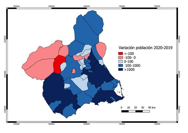Variación población Región de Murcia 2020-2019