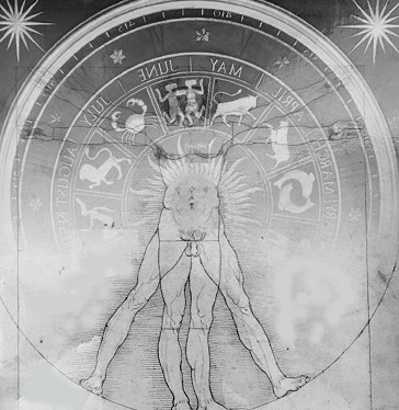 Astrology – Understanding the human body and the surrounding influences