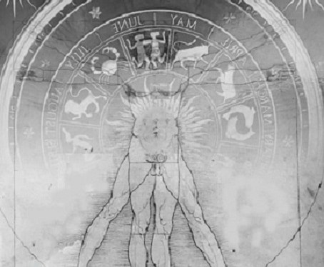 The human body and the surrounding influences