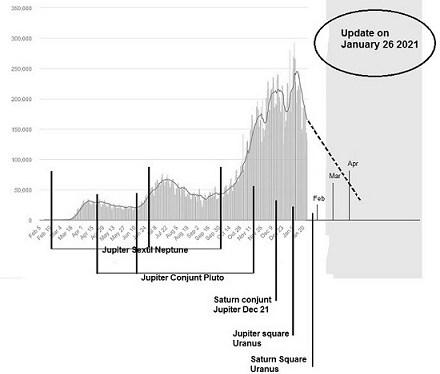 COVI-19 Ciclo Energetico – Ultimo informe