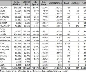 afiliados extranjeros 2012