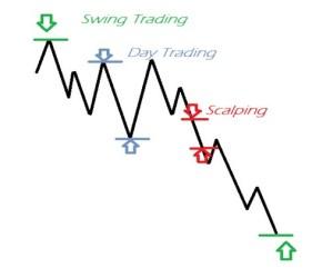 El estudio diario de los conceptos mantienen parte de mi estabilidad emocional en el trading.