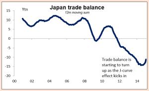 Graph_Japan19022015