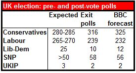 ElectionUKresult2015