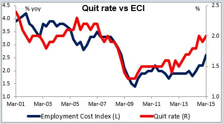 quit rate vs ECI 13052015