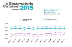 MiniObservatorio_mensual_mayo_datos_presentacion_11
