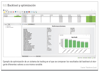 Qcaid Backtest y optimizacion