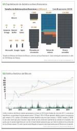 Por qué el Bitcoin y el Blockchain cambiarán por completo el mundo