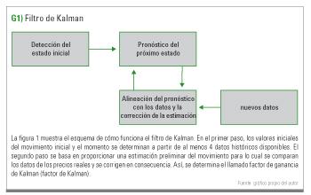 Filtro de Kalman
