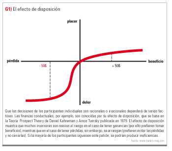 efecto disposicion