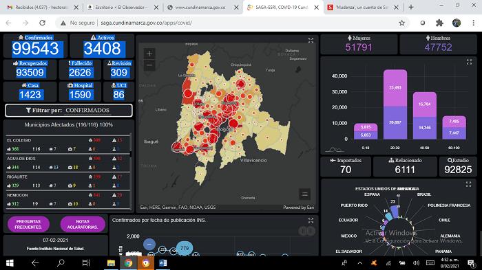 Ocho decesos y 108 nuevos contagios por COVID-19 en Sabana Centro. CONSULTE SU ETAPA DE VACUNACIÓN COVID19.