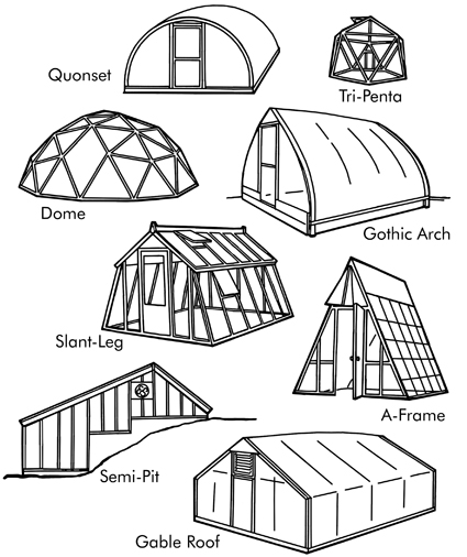 Three Free Books on Greenhouses with Plans