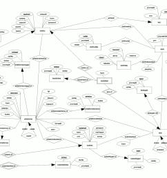 cleaned er diagram [ 1500 x 1060 Pixel ]