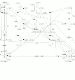raw er diagram [ 1500 x 1036 Pixel ]
