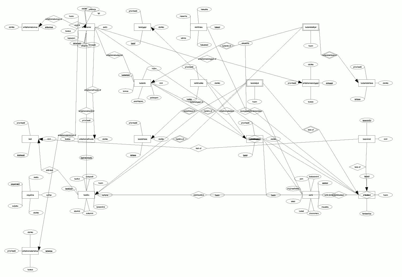 hight resolution of raw er diagram