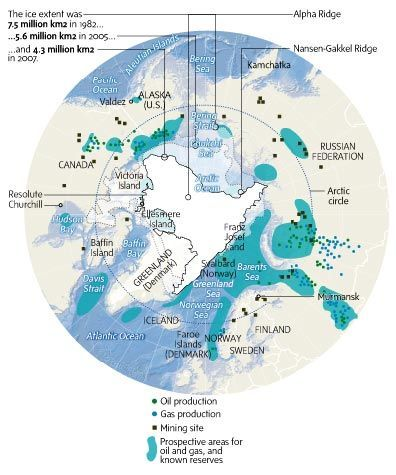 arctic-resources