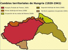 Hungría irredenta