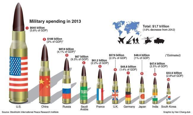 Resultado de imagen de El triángulo estratégico Irán-China-Rusia