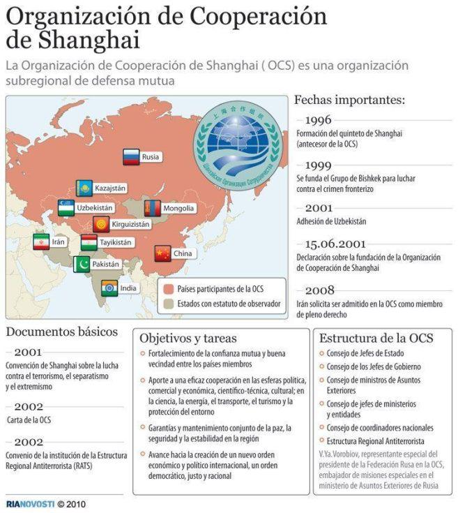 org coop shang