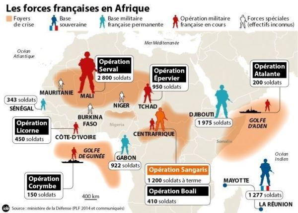 Presencia francesa en África