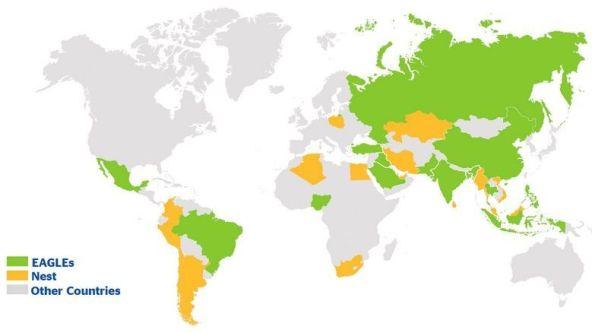 En verde, países EAGLE. En amarillo, los países del nido. Fuente: BBVA Research