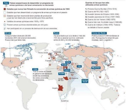 Mundo - Seguridad - Armas químicas en el mundo