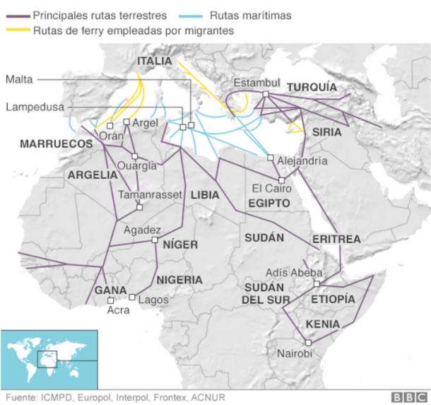 Principales rutas terrestres de migración en el Mediterráneo.
