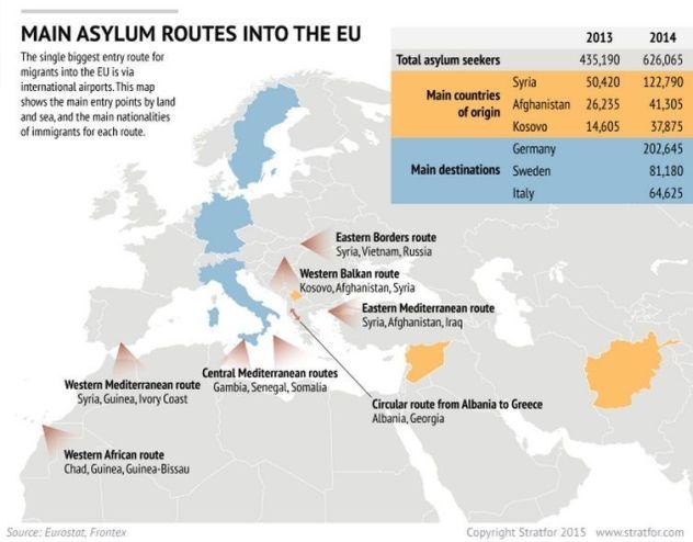 Presión migratoria sobre la UE