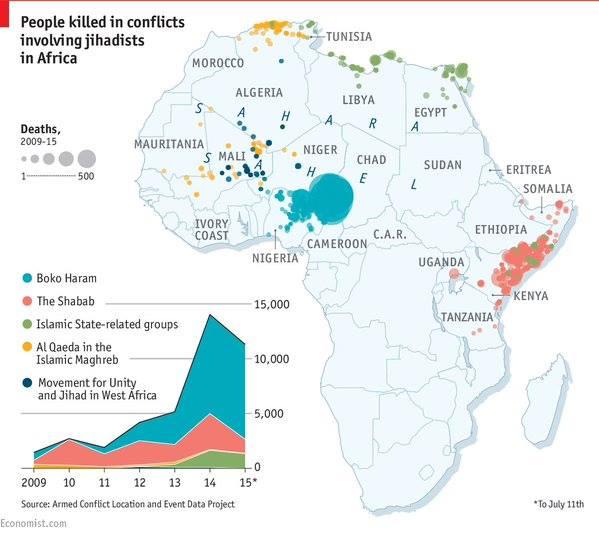 El terrorismo yihadista en África se ha cobrado miles de vidas en los últimos años, y en 2016 lo seguirá haciendo. Fuente: The Economist