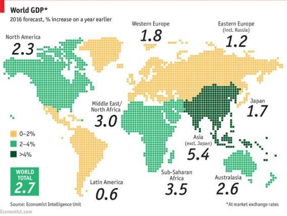 Crecimiento de las distintas regiones del mundo previsto para 2016. América Latina crecerá menos de la cuarta parte de la media global. Fuente: The Economist