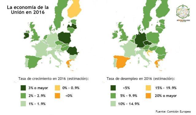 Economía UE 2016