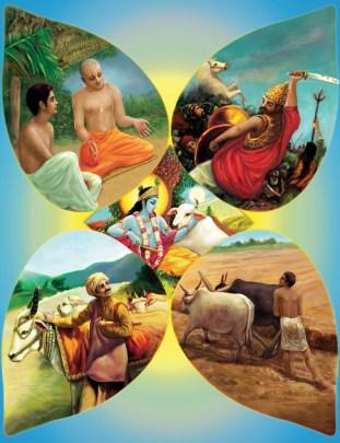 Representación del sistema de castas en la India. Fuente: Krishna.org