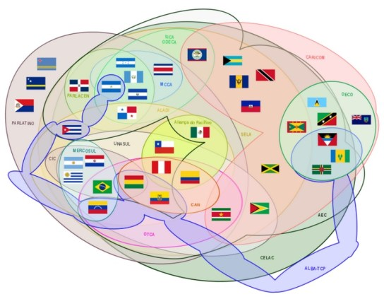 La maraña de integraciones y bloques en América Latina