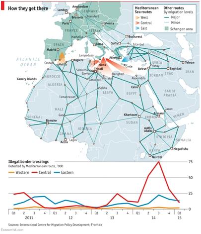 Las rutas migratorias hacia Europa. Fuente: The Economist